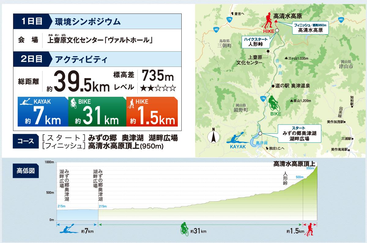 岡山 鏡野 SEA TO SUMMIT 2019